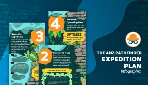 Infographic – The AMZ Pathfinder Expedition Plan